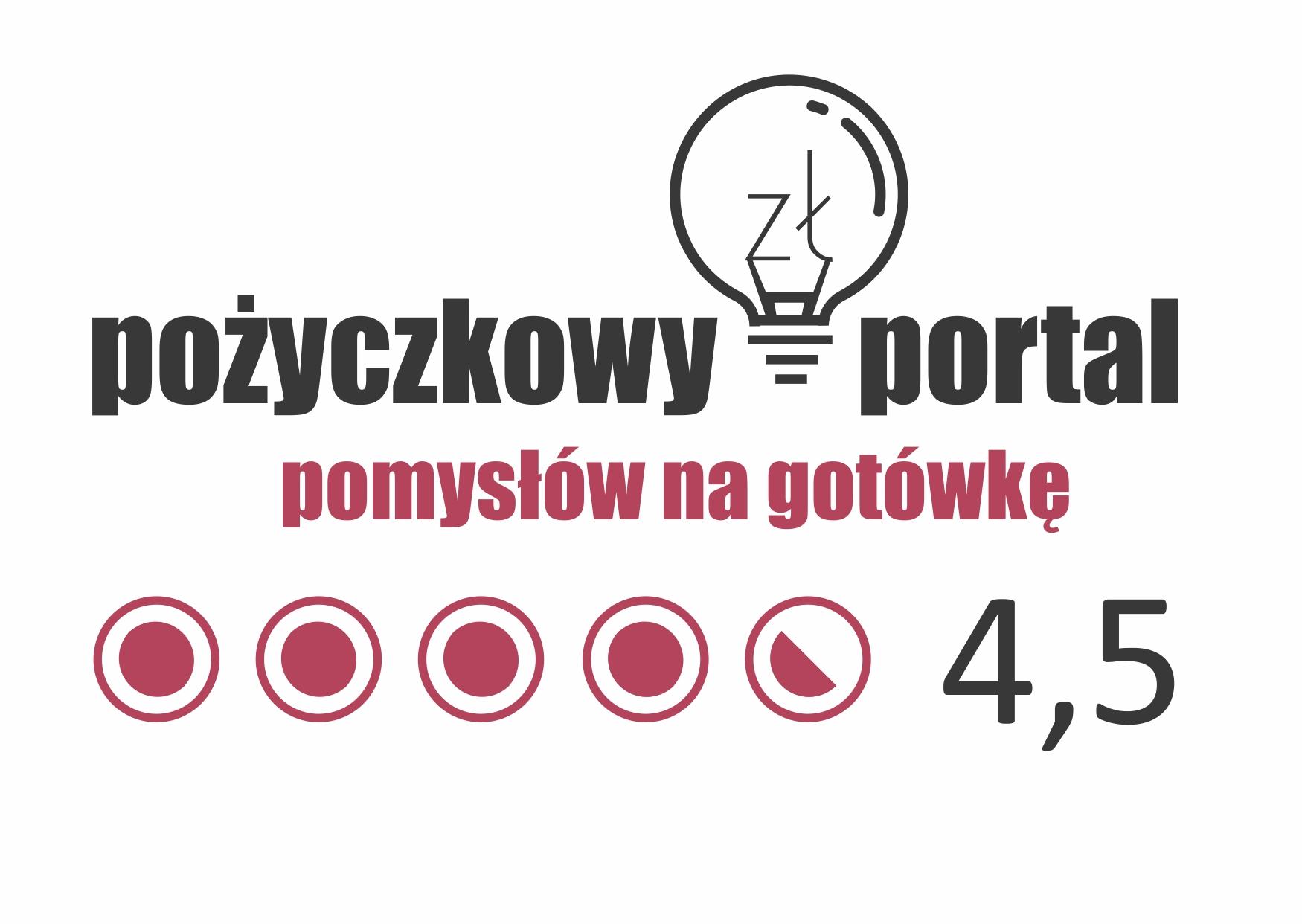 Pożyczkowy Portal